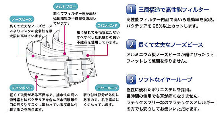 プロレーンマスク01