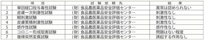 【予約注文】サニーエース次亜塩素酸水専用 超音波噴霧専用噴霧器(タイマー付)