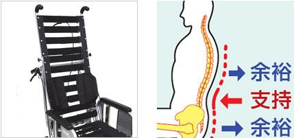テイルト&フルリクライニング車椅子 クリオネット AYK-40の説明