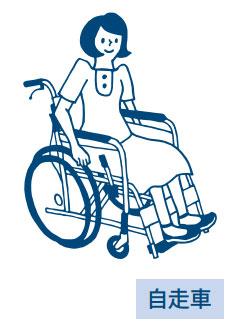 在宅向き超軽量コンパクト自走用車椅子 CRT-3Lo B 立ち上がり自動ブレーキ の説明
