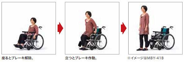 在宅向き超軽量コンパクト自走用車椅子 CRT-1Lo B 立ち上がり自動ブレーキ