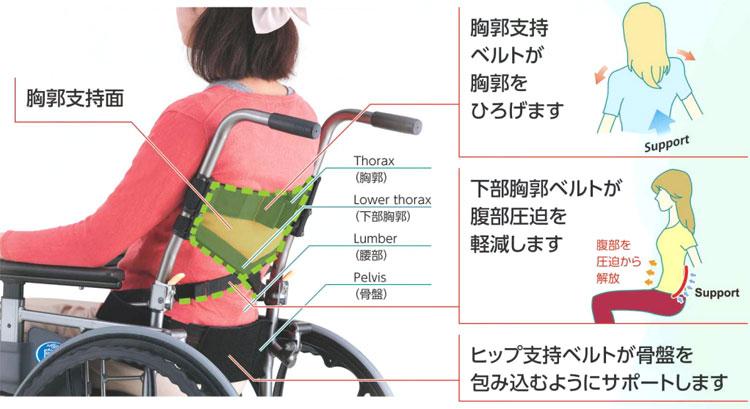 アルミ製車椅子 座王X(エックス) 介助用ティルトタイプ NAH-XF5の説明