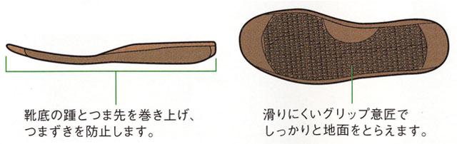 踵とつま先を上げつまづきを防止、滑りにくいグリップ意匠で地面をとらえます