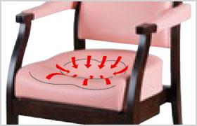 立体形状の座面