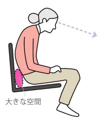 通常の椅子