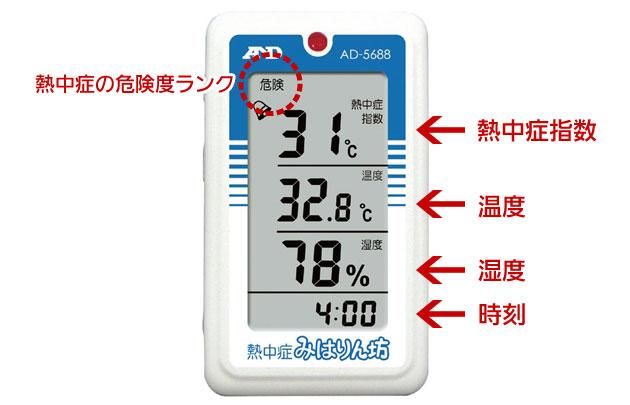 熱中症みはりん坊 AD-5688 の説明