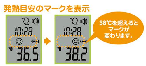 非接触式体温計 パピっとサーモ NIR-01の説明